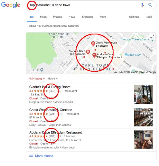 local seo cape town reviews