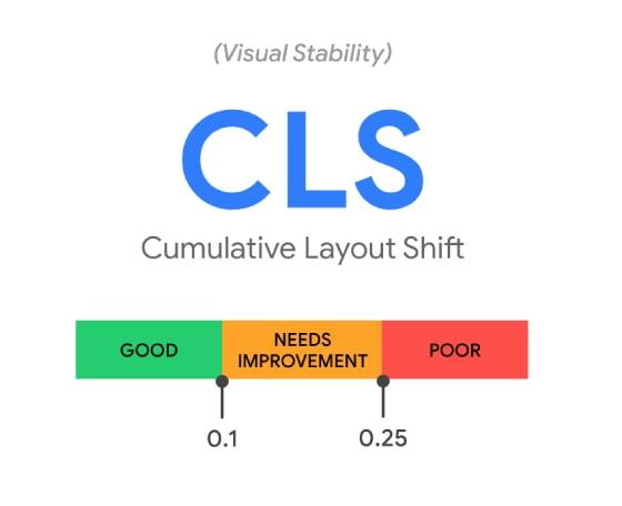 seo company core web vitals cumulative layout shift